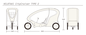 CityCruiser2四面図